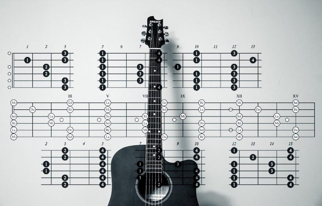 How Diminished Chords Work